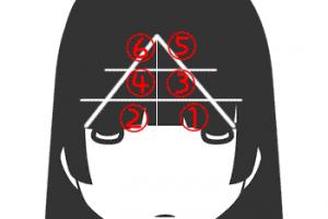 前髪セルフカットの方法
